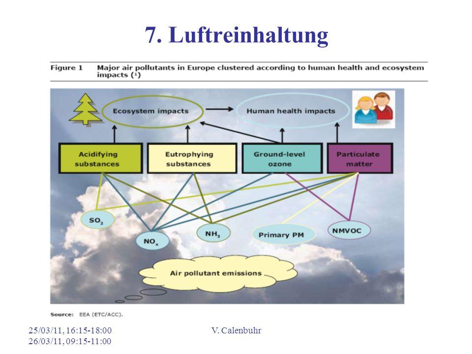 25/03/11, 16:15-18:00 26/03/11, 09:15-11:00 V. Calenbuhr 7. Luftreinhaltung