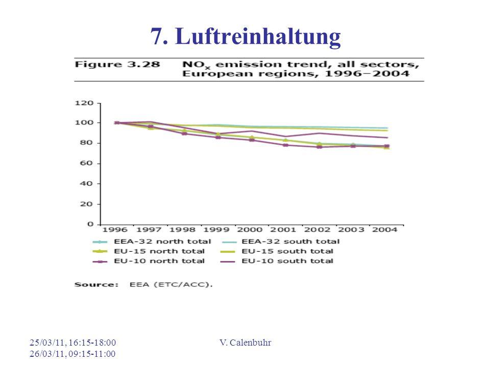 25/03/11, 16:15-18:00 26/03/11, 09:15-11:00 V. Calenbuhr