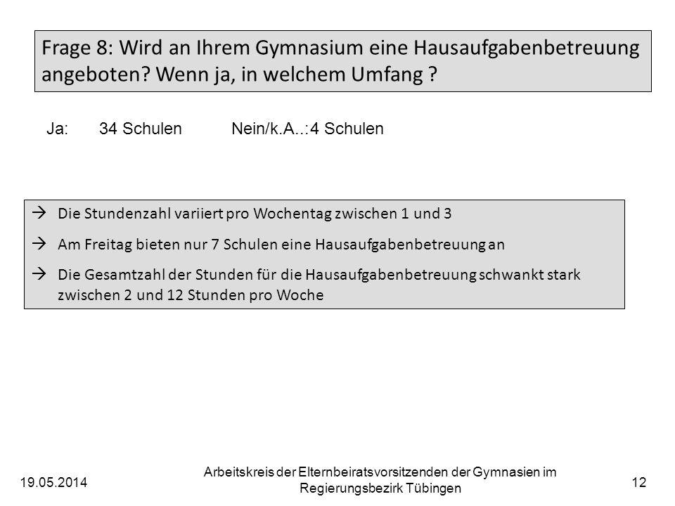 19.05.2014 Arbeitskreis der Elternbeiratsvorsitzenden der Gymnasien im Regierungsbezirk Tübingen 13 Frage 9: Wer führt die Hausaufgabenbetreuung durch.