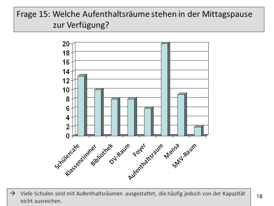 19.05.2014 Arbeitskreis der Elternbeiratsvorsitzenden der Gymnasien im Regierungsbezirk Tübingen 19 Frage 16: Stehen Stillarbeitsräume zur Verfügung.
