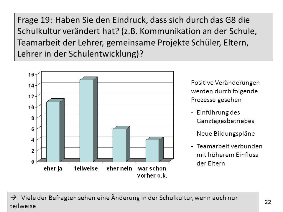 19.05.2014 Arbeitskreis der Elternbeiratsvorsitzenden der Gymnasien im Regierungsbezirk Tübingen 23 Frage 20: Haben Sie den Eindruck, dass die notwendige Unterstützung der Schüler beim Lernen durch Eltern oder Nachhilfe im G8 gestiegen ist .