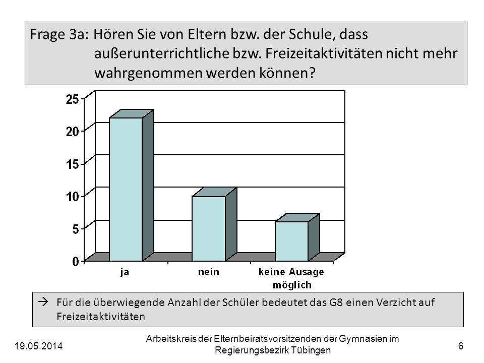 19.05.2014 Arbeitskreis der Elternbeiratsvorsitzenden der Gymnasien im Regierungsbezirk Tübingen 7 Frage 3b: Falls JA: Was wird nicht mehr wahrgenommen.