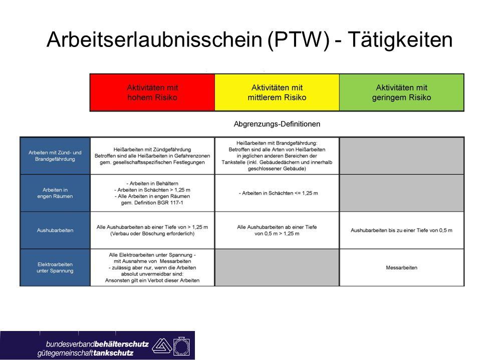 Arbeitserlaubnisschein (PTW) - Tätigkeiten