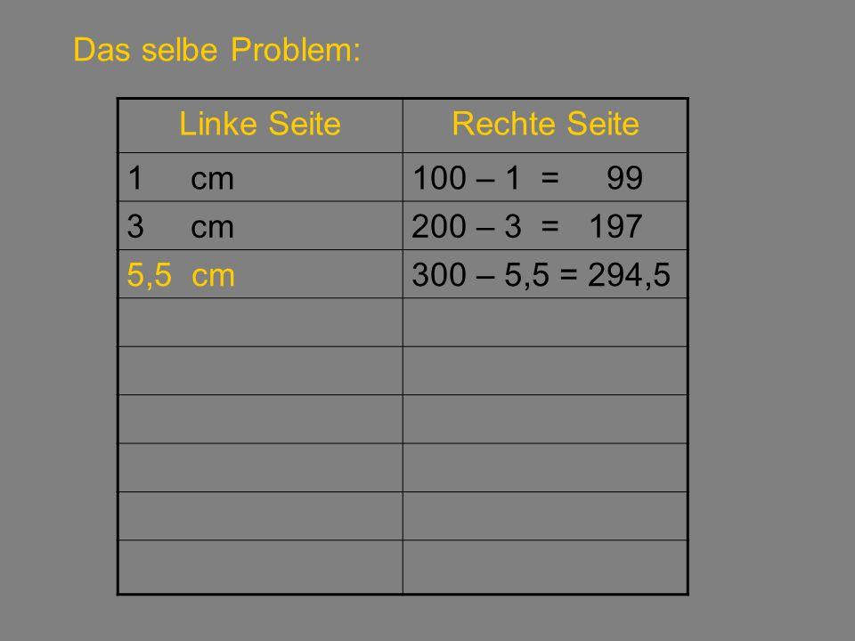 Da: Auf 2 m sind das 3 cm Auf 1 m sind das 1,5 cm Auf 3 m gedehnt sind das 4,5cm +1cm