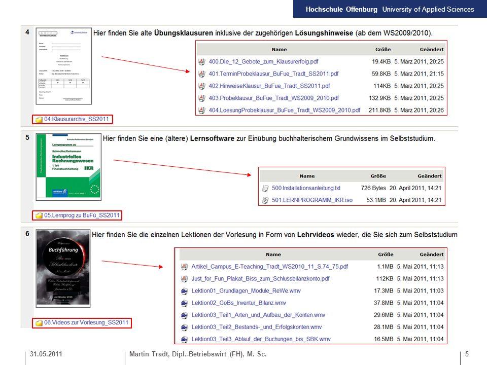 Hochschule Offenburg University of Applied Sciences 6Martin Tradt, Dipl.-Betriebswirt (FH), M.