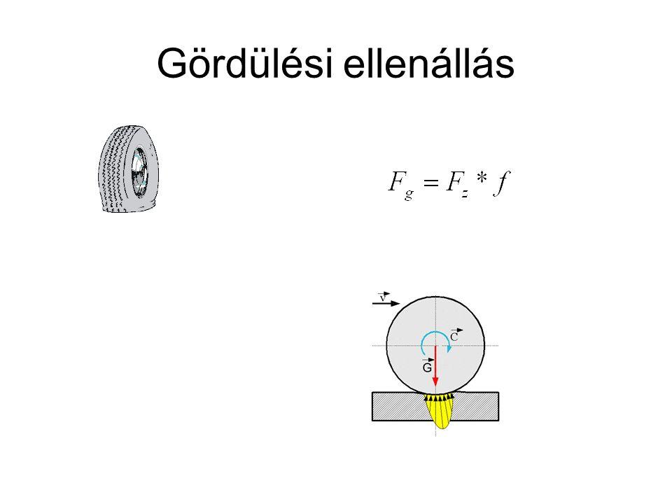 Gördülési ellenállás fg 001 - 0,002Stahlrad auf Schiene 0,006 - 0,010Lkw-Reifen auf Asphalt 0,007Standard-Fahrrad 0,01-0,02Autoreifen auf Beton (1)Autoreifen 0,013 - 0,015Pkw-Reifen auf Asphalt 0,015-0,03Autoreifen auf Kopfsteinpflaster (1) 0,020Pkw-Reifen auf Schotter 0,03-0,06Autoreifen auf Schlaglochstrecke (1) 0,04-0,08Autoreifen auf festgefahrenem Sand (1) 0,050Reifen auf Erdweg 0,2-0,4Autoreifen auf losem Sand (1,2) 0,07-0,08Gurtband (Raupenfahrwerk, Caterpillar Challenger und John Deere 8000T) auf Asphalt 0,045Verbinderkette (Raupenfahrwerk, Leopard 2) auf fester Fahrbahn