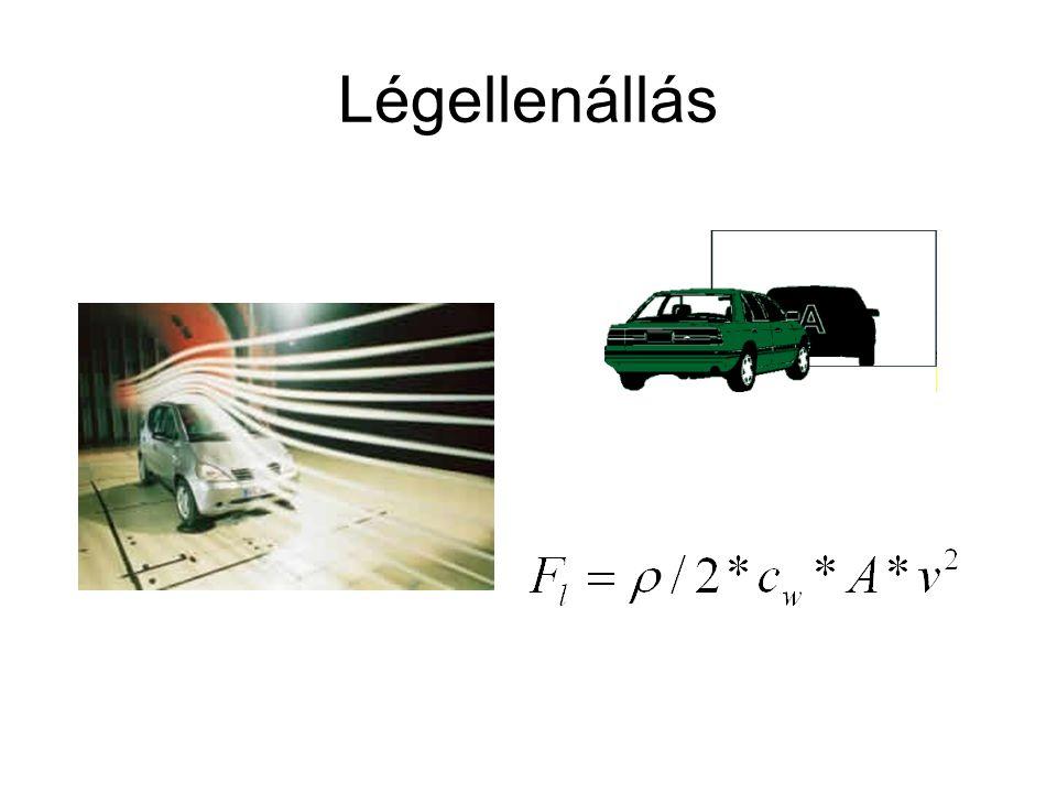 Légellenállás tényező 1,4Fallschirm 1,1Scheibe, Wand 0,8Lkw 0,78Mensch, stehend 0,7Motorrad, unverkleidet 0,5Cabrio offen, Motorrad verkleidet 0,45Kugel 0,34Halbkugel 0,30moderner, geschlossener PKW 0,20optimal gestaltetes Fahrzeug 0,08Tragflügel beim Flugzeug 0,05Tropfenform
