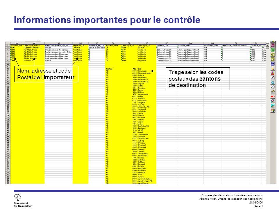Données des déclarations douanières aux cantons Jérémie Millot, Organe de réception des notifications 21/03/2006 Seite 4 Wichtige Import-Daten 9ERSTELLUNG_DATUMdateErstellungsdatum der Deklarationsversion; DD.MM.YYYY 67IMPORTEUR_NAMEvarchar2(35)Importeurname 6868IMPORTEUR_ADRvarchar2(35)Importeuradresse 69IMPORTEUR_PLZvarchar2(9)Importeurpostleitzahl 70IMPORTEUR_ORTvarchar2(35)Importeurort 71IMPORTEUR_LANDvarchar2(2)Importeurland 72EMPFAENGER_NAMEvarchar2(35)Empfängername 73EMPFAENGER_ADRESSEvarchar2(35)Empfängeradresse 74EMPFAENGER_PLZvarchar2(9)Empfängerpostleitzahl 75EMPFAENGER_ORTvarchar2(35)Empfängerort 91MWST_NRvarchar2(12)Mehrwertsteuer-Nr.