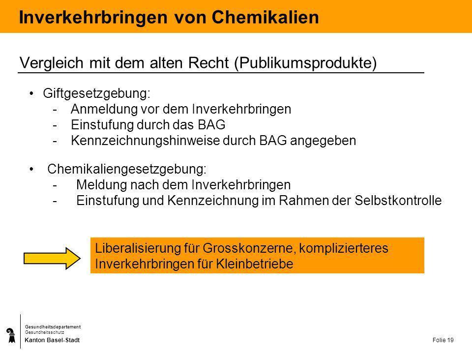 Kanton Basel-Stadt Gesundheitsdepartement Gesundheitsschutz Folie 20 Inverkehrbringen von Chemikalien Vergleich mit dem alten Recht (Publikumsprodukte) lokale Wirkungen systemische Wirkungen T+T+ T XnXn C XiXi 12345frei1* T