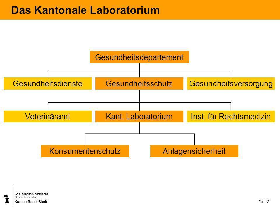 Kanton Basel-Stadt Gesundheitsdepartement Gesundheitsschutz Folie 3 Übersicht der Rechtstexte Landwirtschaftsgesetz (1998) Chemikaliengesetz (2000) Umweltschutzgesetz (1983) Chemikalienverordnung (ChemV) Chemikalien-Risikoreduktions-Verordnung (ChemRRV) Biozidprodukteverordnung (VBP) Chemikalien-Ein-und-Ausfuhr-Verordnung (ChemEAV) usw.