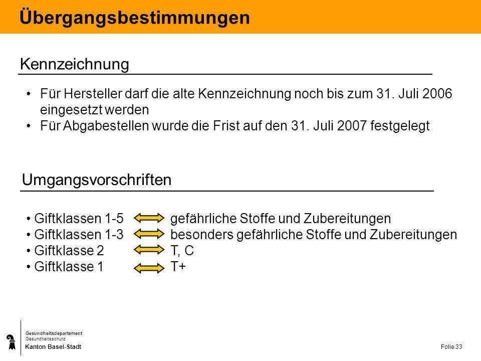 Kanton Basel-Stadt Gesundheitsdepartement Gesundheitsschutz Folie 34 Biozidprodukteverordnung Neue Definition der Biozidprodukte Art.