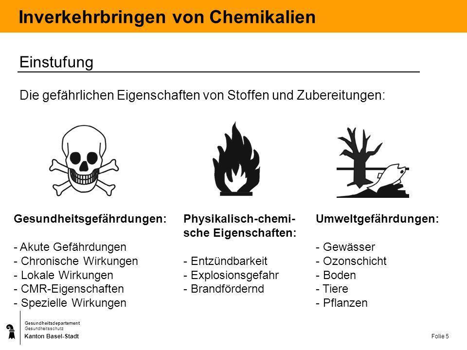 Kanton Basel-Stadt Gesundheitsdepartement Gesundheitsschutz Folie 6 Inverkehrbringen von Chemikalien Einstufung Ziel der Einstufung ist die Festlegung der Gefährlichkeitsmerkmale und der Gefahrenhinweise (R-Sätze).