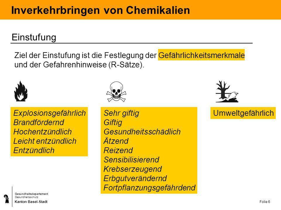 Kanton Basel-Stadt Gesundheitsdepartement Gesundheitsschutz Folie 7 Inverkehrbringen von Chemikalien Einstufung Ziel der Einstufung ist die Festlegung der Gefährlichkeitsmerkmale und der Gefahrenhinweise (R-Sätze).