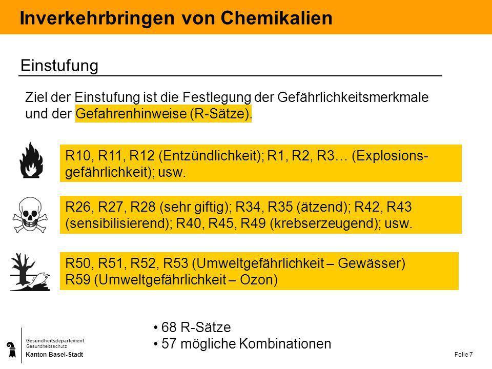 Kanton Basel-Stadt Gesundheitsdepartement Gesundheitsschutz Folie 8 Inverkehrbringen von Chemikalien Einstufung Grundlage: EU-Richtlinie 67/548/EWG und 99/45/EG Alte Stoffe (Stoffe, die zwischen 1971 und 1981 in der EU auf dem Markt waren): - Einstufung mit zugänglichen Daten Neue Stoffe (Stoffe, die nach 1981 in Verkehr gebracht wurden): - Einstufung basiert auf Daten einer technischen Beschreibung Zubereitungen - Ergebnisse von Prüfungen (physikalisch-chemische Eigenschaften) - Berechnungsverfahren oder Erfahrung am Menschen (gesundheitsgefährdende und umweltgefährliche Eigenschaften)