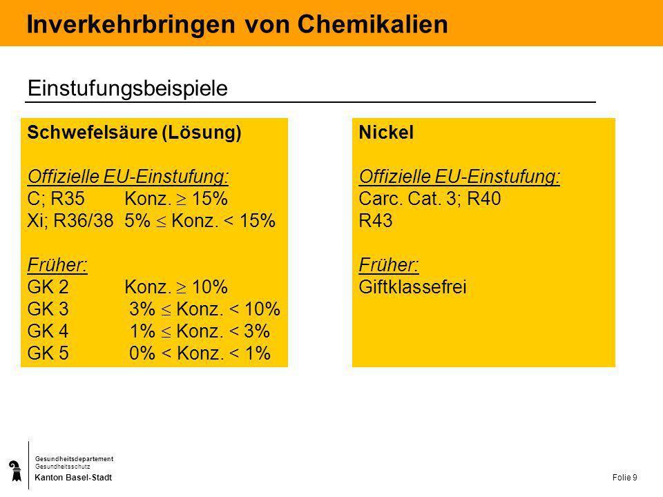 Kanton Basel-Stadt Gesundheitsdepartement Gesundheitsschutz Folie 10 Inverkehrbringen von Chemikalien Beispiele Chloroform: -Frühere Einstufung: Giftklasse 1* -Offizielle EU-Einstufung: Xn; R22-48/20/22 - Xi; R38 - Carc.
