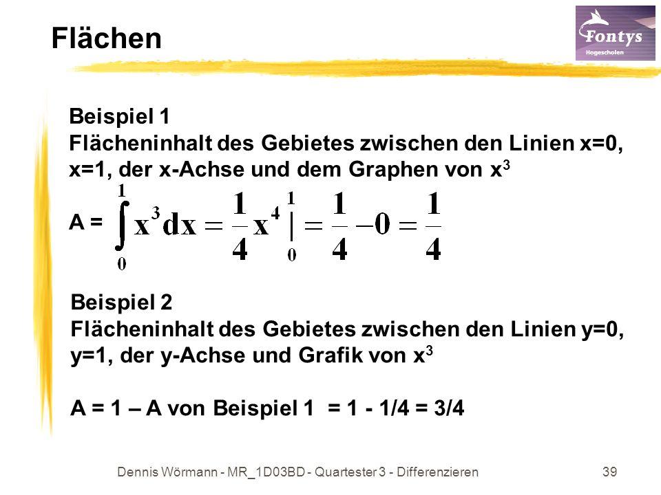 Dennis Wörmann - MR_1D03BD - Quartester 3 - Differenzieren40 Flächen