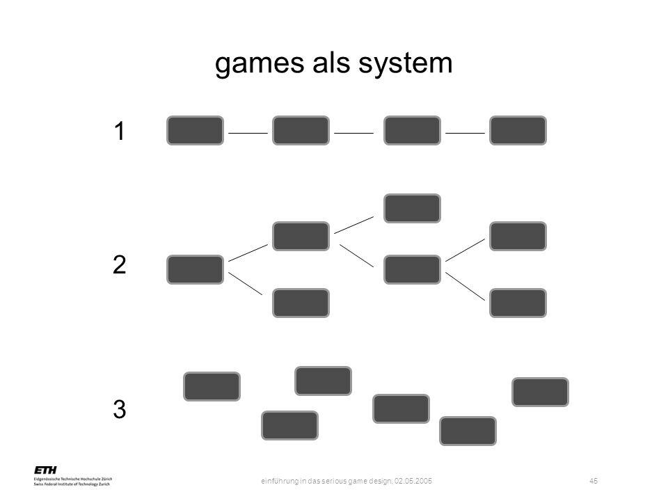 einführung in das serious game design, 02.05.2005 46 games als interaktionssystem -welche information haben spielerInnen über den game state.
