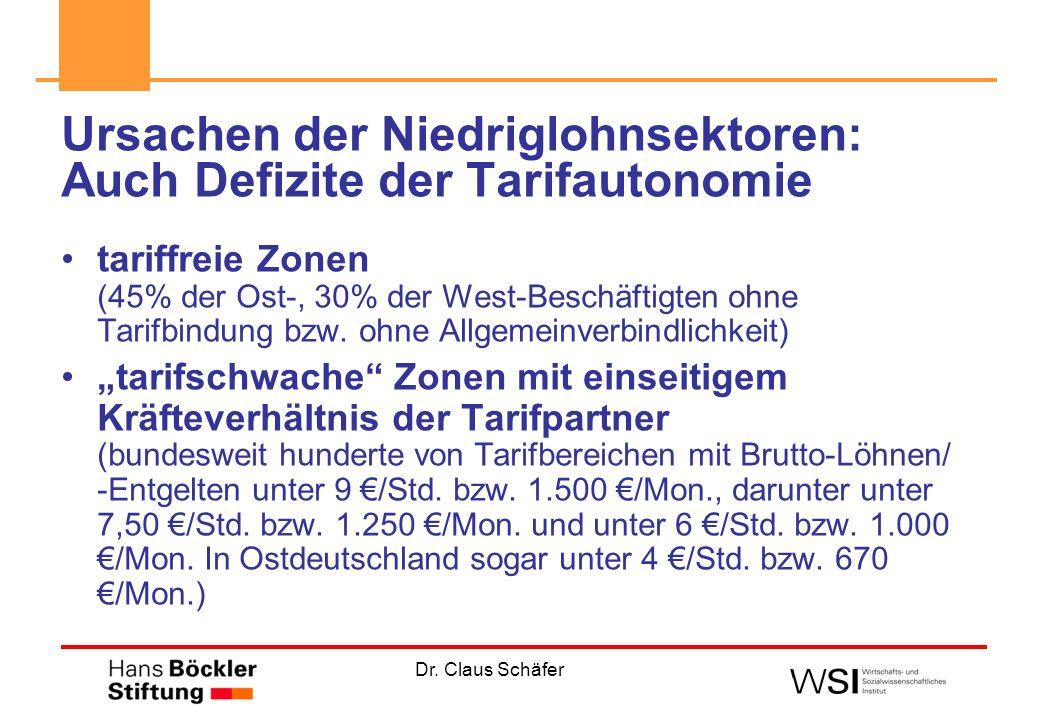 Dr.Claus Schäfer Tarifliche Niedriglöhne - einige Beispiele WestOst Landwirt.