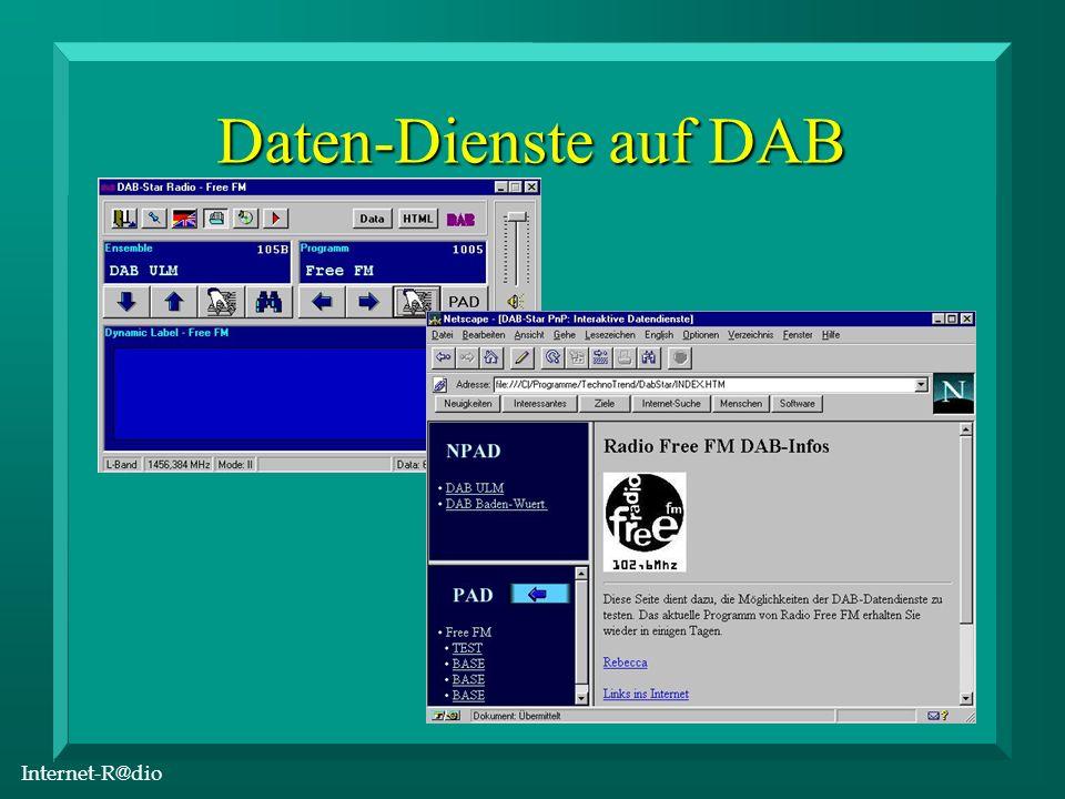 Internet-R@dio Zusammenfassung n Integration von: n Schule n Internet n Radio n Internet-R@dio