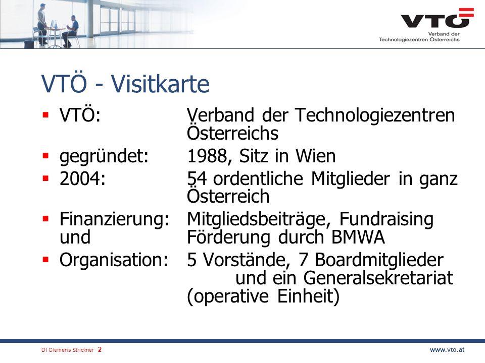 DI Clemens Strickner.3www.vto.at VTÖ – Mission auf einen Blick Der VTÖ ist unabhängiger Sprecher und Lobbyist für alle technologieorientierten Unternehmensinitiativen, insbesondere für Technologiezentren, und unterstützt innovative und technologieorientierte Unternehmensgründungen.