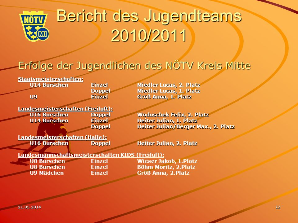21.05.201413 Bericht des Jugendteams 2010/2011 Ergebnisse der Jugendmannschaften des Kreis Mitte auf Landesebene U12 BurschenTC Purkersdorf3.Platz TC Allround TH Stattersdorf5.