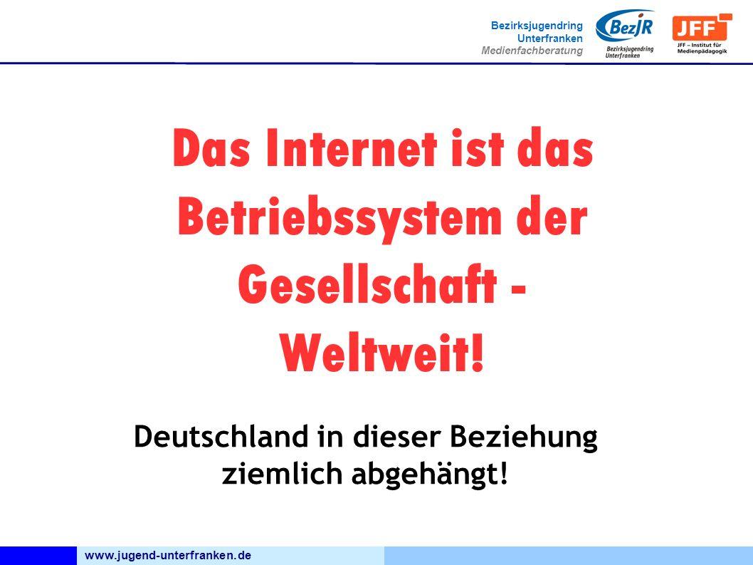www.jugend-unterfranken.de Bezirksjugendring Unterfranken Medienfachberatung Das Internet ist überall