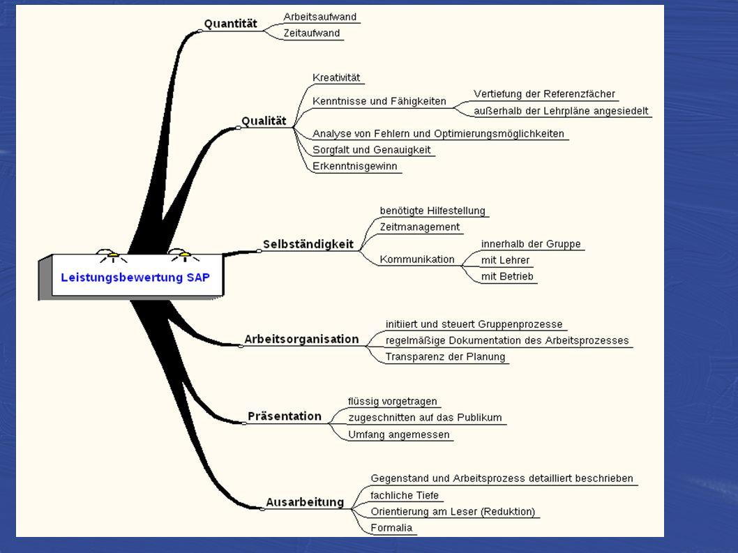 Weitere Informationen Suchmaschine: Standardsicherung NRW Projektkurse Insbesondere UmsetzungsbeispieleUmsetzungsbeispiele