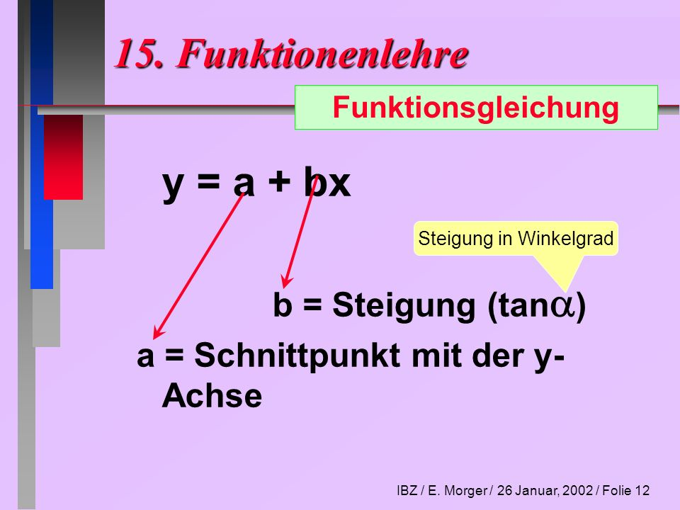 IBZ / E.Morger / 26 Januar, 2002 / Folie 13 Lektion 8 1.