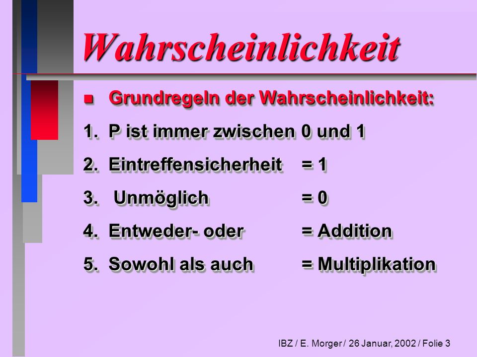 IBZ / E. Morger / 26 Januar, 2002 / Folie 4 15. Funktionenlehre Linien-Diagramm