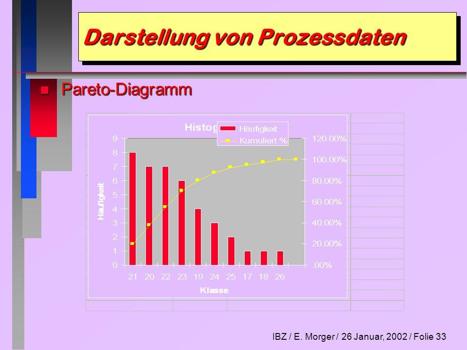 IBZ / E. Morger / 26 Januar, 2002 / Folie 34 Darstellung von Prozessdaten n X-Y-Diagramm