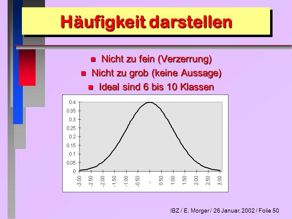 IBZ / E.Morger / 26 Januar, 2002 / Folie 51 n Was bedeutet eine breite Verteilung.