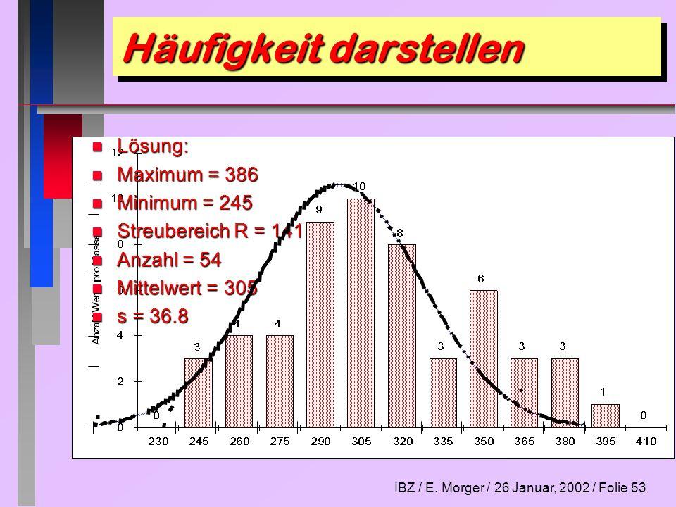IBZ / E. Morger / 26 Januar, 2002 / Folie 54 Häufigkeit darstellen n Excel 5.0 Befehle: