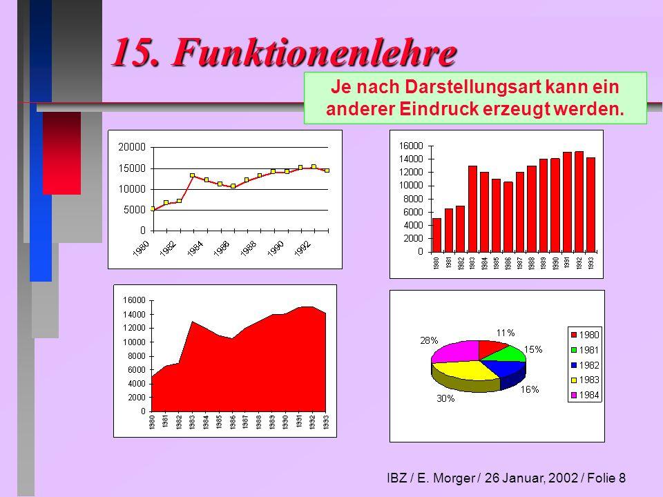 IBZ / E.Morger / 26 Januar, 2002 / Folie 9 15.