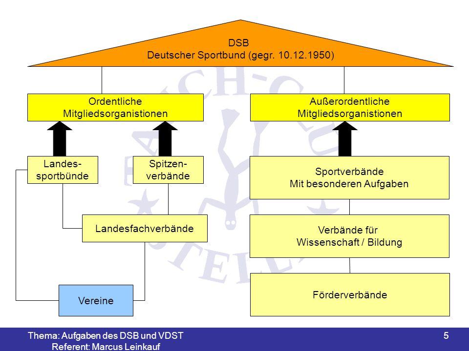 Thema: Aufgaben des DSB und VDST Referent: Marcus Leinkauf 6 Organe (1) Bundestag (Mitgliederversammlung) - oberstes Organ des DSB - beschließt über grundsätzliche Fragen und Angelegenheiten - findet in den geraden Jahren statt - wählt in jedem 4.
