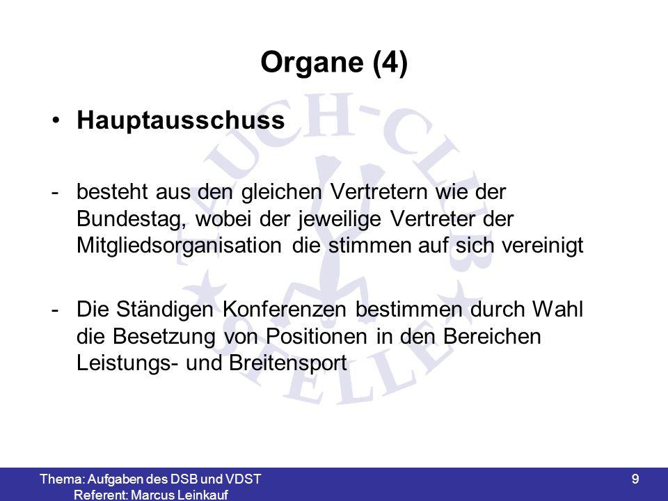 Thema: Aufgaben des DSB und VDST Referent: Marcus Leinkauf 10 Präsidium Das Präsidium berät und erfüllt die Aufgaben des DSB im Rahmen und im Sinne der Satzung und der Beschlüsse des Bundestages und des Hauptausschusses