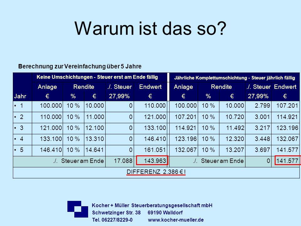Kocher + Müller Steuerberatungsgesellschaft mbH Schwetzinger Str.