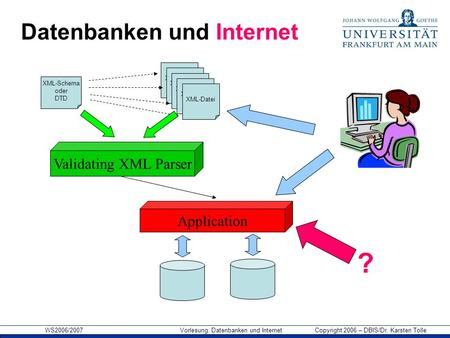 WS2006/2007 Vorlesung: Datenbanken und Internet Copyright 2006 – DBIS/Dr. Karsten Tolle Datenbanken und Internet Validating XML Parser Application XML-Datei.