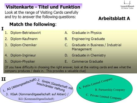 Arbeitsblatt A Look at the range of Visiting Cards carefully and try to answer the following questions: 1.Diplom-BetriebswirtA.Graduate in Physics 2.Diplom-KaufmannB.Engineering.