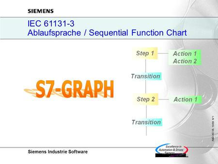 Siemens Industrie Software A&D AS V6, 10/99 N°1 IEC 61131-3 Ablaufsprache / Sequential Function Chart.
