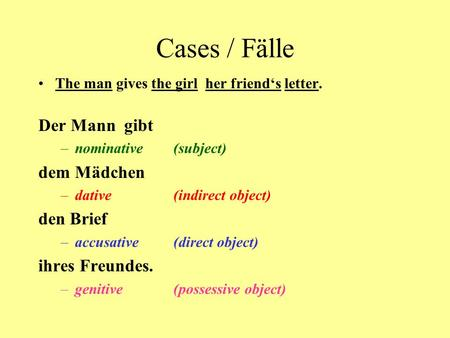 Cases / Fälle The man gives the girl her friend's letter. Der Mann gibt –nominative(subject) dem Mädchen –dative(indirect object) den Brief –accusative(direct.