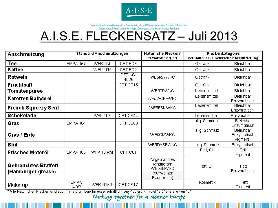 Farbstoffe (1) Farberhalt Einführung des A.I.S.E.