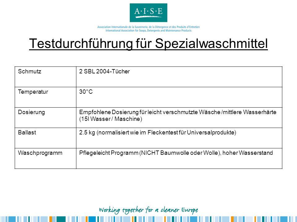 Kommunikation der Ergebnisse vor der Veröffentlichung Gemäß dem ISO/IEC Leitfaden 46-1985 ….