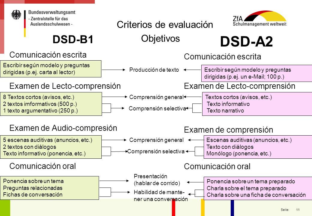 12 Seite: Kurzbeschreibung von DSD-A2 ZielVorgabenAufgabentypDauer Gewichtung SK zusammenhän- gende Textpro- duktion Impuls mit LeitfragenVerfassen eines Textes (beschreiben/persönliche Meinung äußern) (ca.