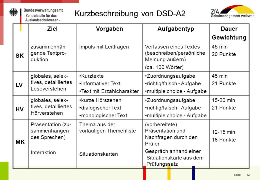 13 Seite: Kriterien zur Beurteilung des Prüfungsteils Schriftliche Kommunikation Kriterium Inhalt (max.