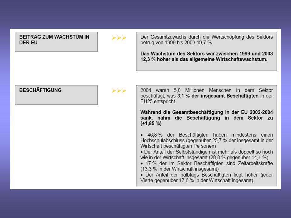 Berichte in der EU zur Kulturwirtschaft (Auszug) DCMS – London Kultur- ministerium GB - 1998 Erstmals CI in der EU definiert Ausschöpfung + Entwicklung des Arbeitsplatzpo- tenzial im kult- urellen Sektor...