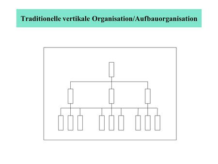 Traditionelle vertikale Organisation/Aufbauorganisation.