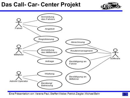 Das Call- Car- Center Projekt