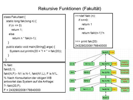 Rekursive Funktionen (Fakultät) class Fakultaet { static long fak(long n) { if (n <= 0) return 1; else return n * fak(n-1); } public static void main(String[]