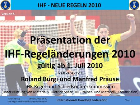 Internationale Handball Federation