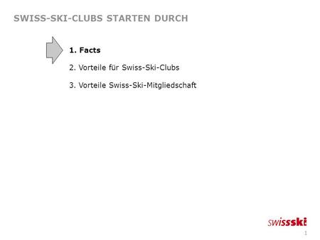 SWISS-SKI-CLUBS STARTEN DURCH